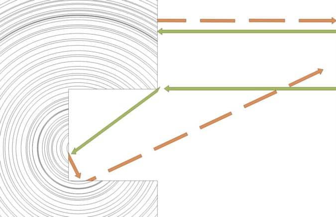Oberfläche mit diffuser Wirkung